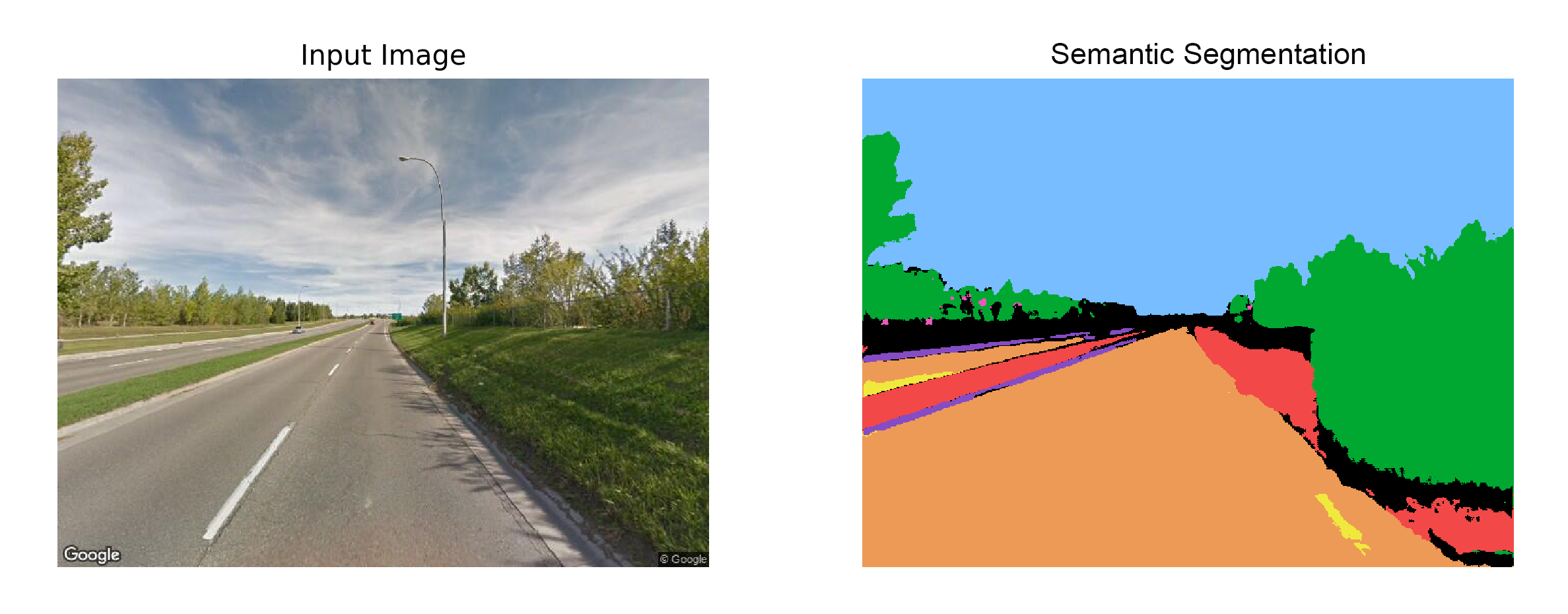 Segmenting Street-Level Images with Computer Vision using