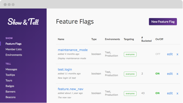 Feature Flags Service Demo