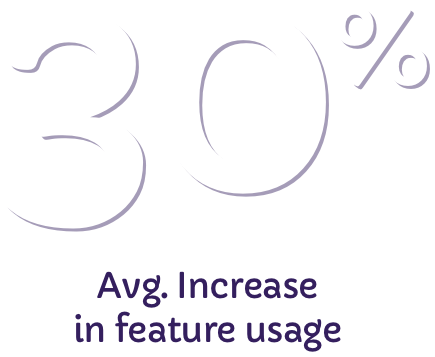 30 more feature usage
