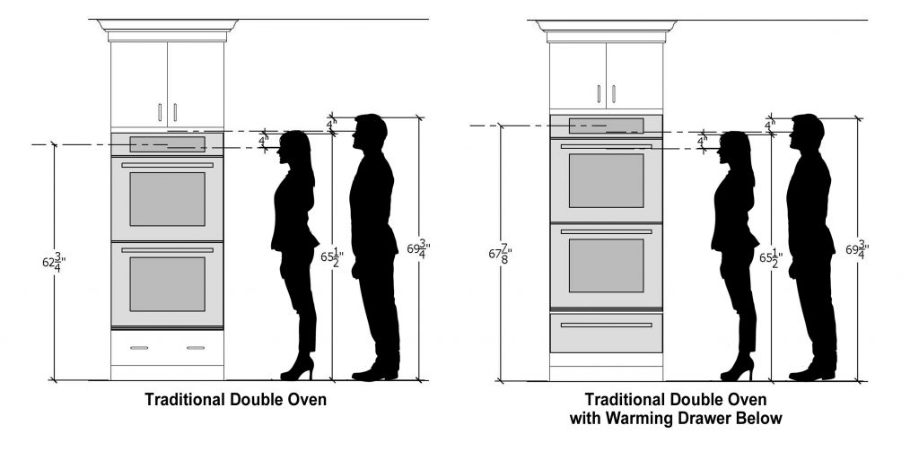 Microwave And Convection Oven New Cooking Appliances | Residential Design