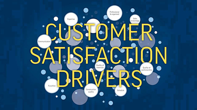 Customer Satisfaction: Trust, Value & Solutions
