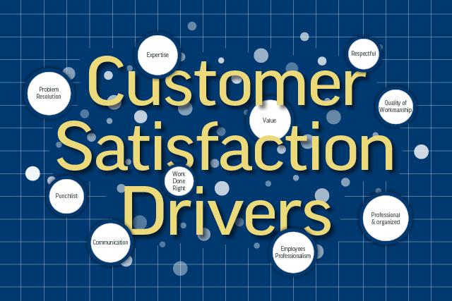 QR – GuildQuality: Customer Satisfaction Report 2020
