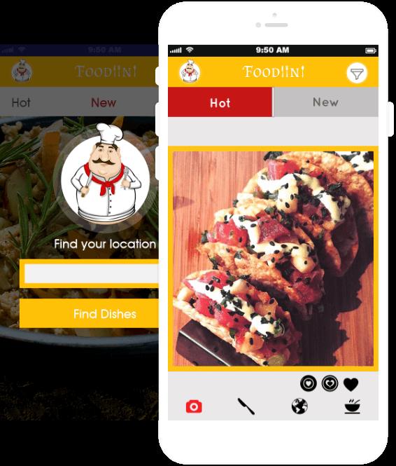Foodini App