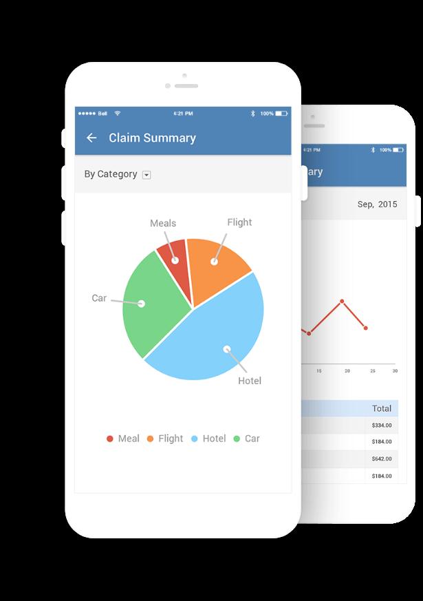 Expense Track App