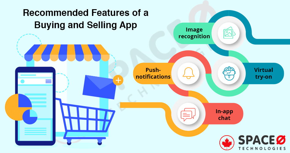 build a marketplace app