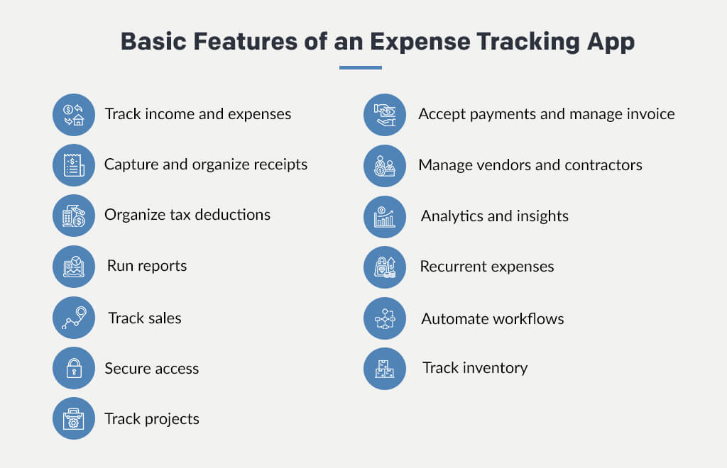 basic features of expense tracking apps