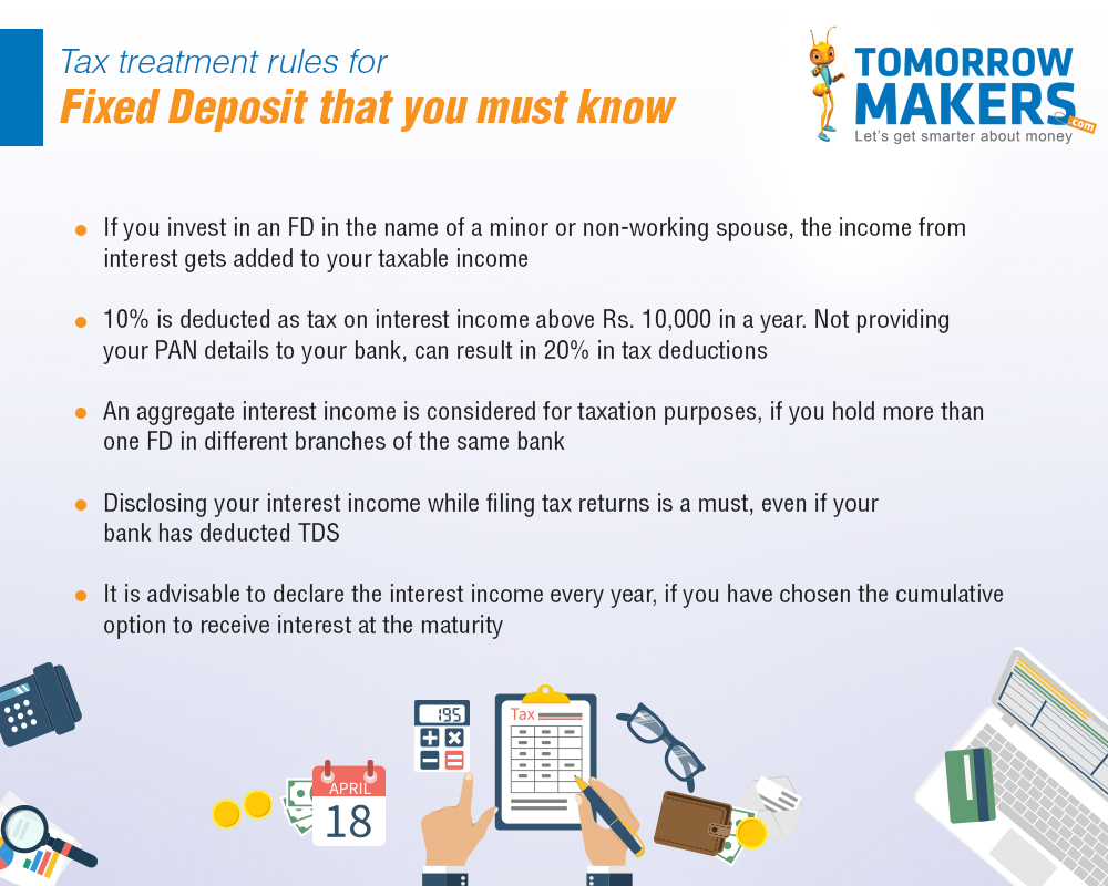 https://www.tomorrowmakers.com/images/article/large/tm-article-faq-about-fixed-deposits-1.jpg