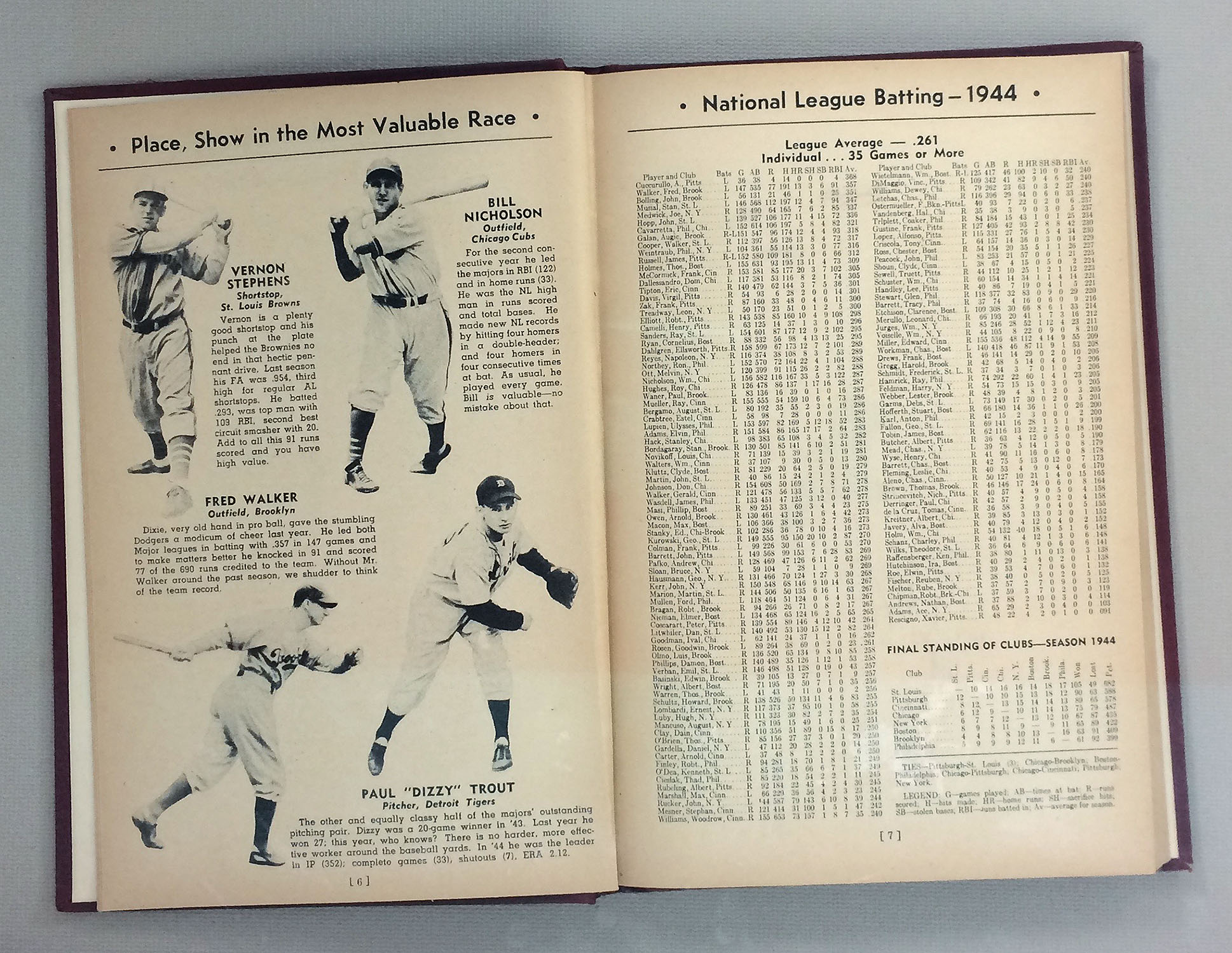 Who's Who In The Major Leagues by John P  Carmichael 1945