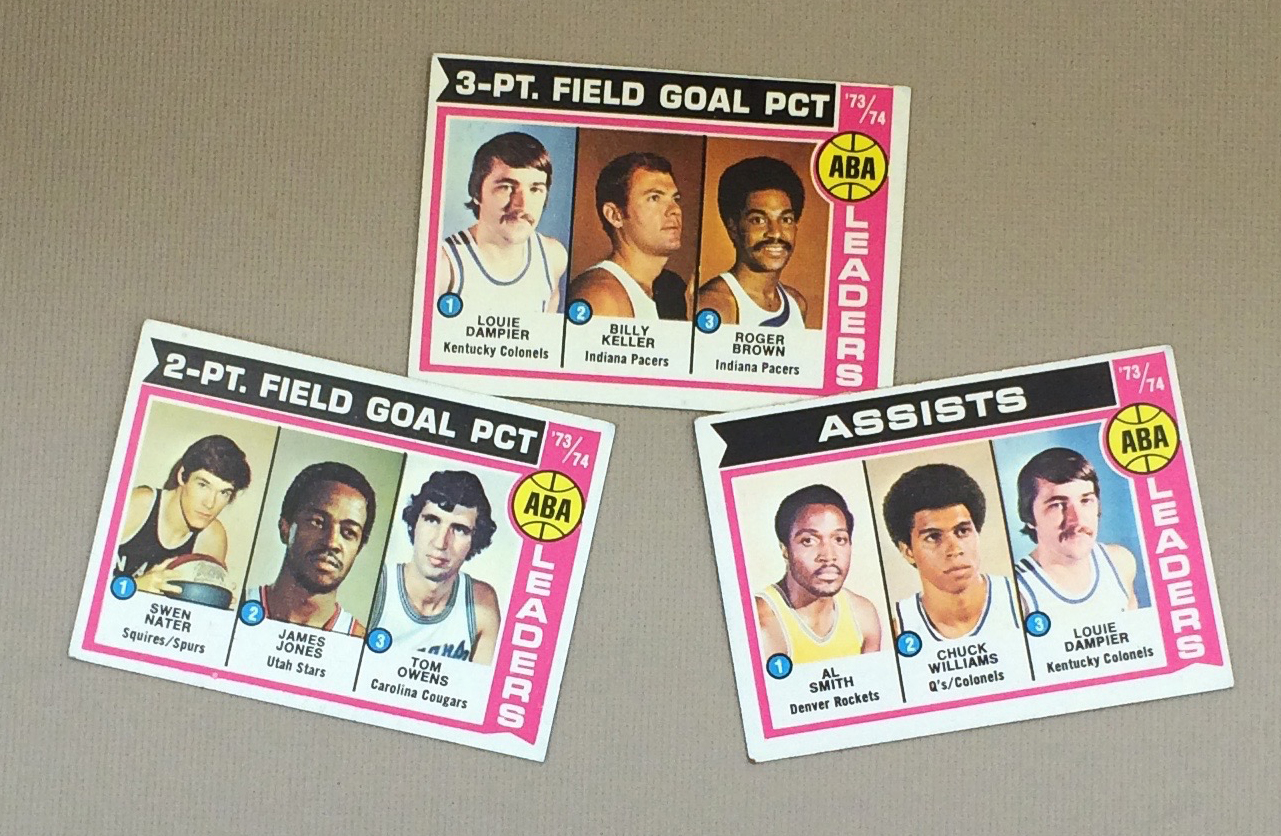 1973-74 ABA Leaders Collectors Card Set
