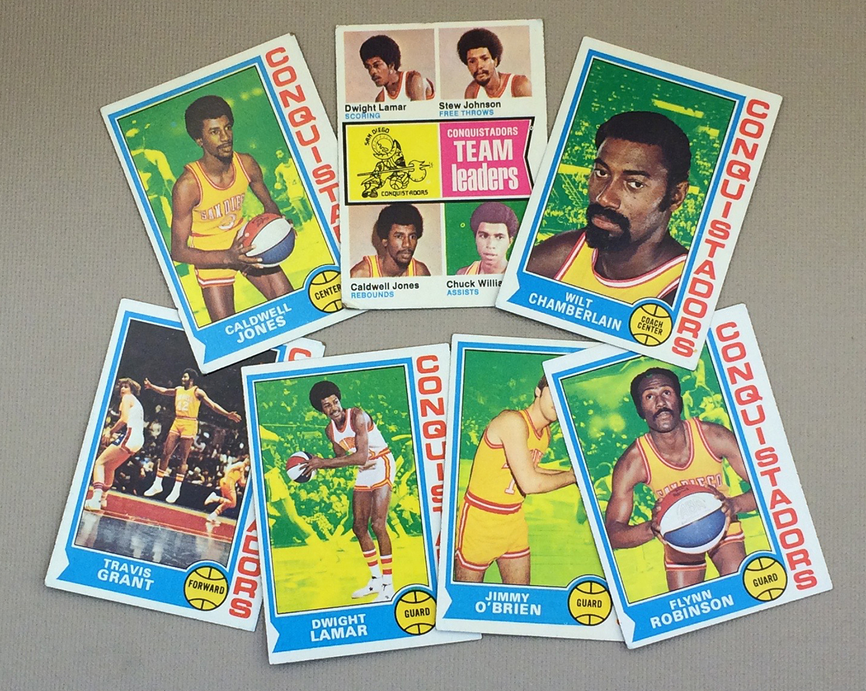 1974-75 San Diego Conquistadors Collectors Card Set