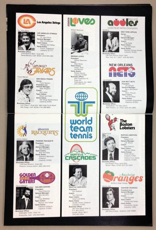 1978 WTT Team Logos Poster