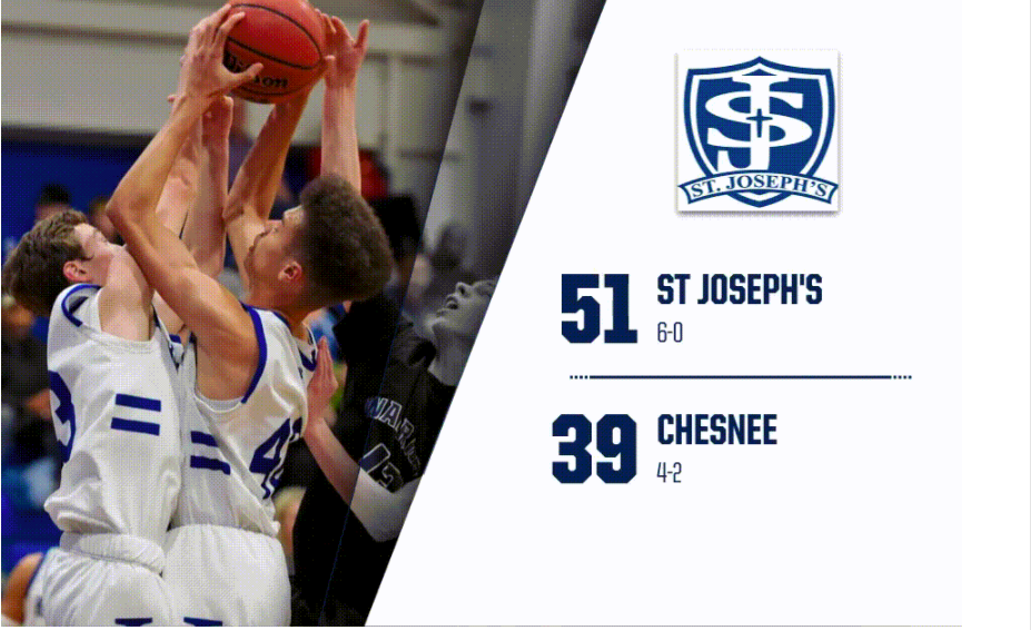 Knights On A Roll  – Beat Chesnee