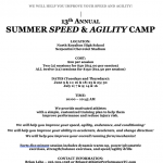 Athletic Performance Training Center is Offering Their 13th Annual Summer Speed and Agility Camp