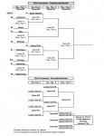 Great Lakes Conference Girls Basketball Tournament Brackets