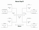 Redmen Ice Hockey Baron Cup Tournament Bracket