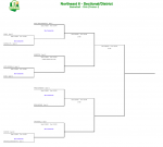 OHSAA Girls Basketball Tournament Bracket