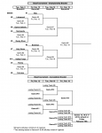 GLC Boys Basketball Tournament Bracket Released – Parma gets 3rd seed and will Host Fairview on 2/9