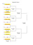 OHSAA Boys Basketball Tournament Bracket Released