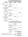 Updated Brackets for the GLC Boys and Girls Basketball Tournaments