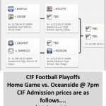 TITAN FOOTBALL – CIF Playoffs Update
