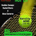 Tennis is in it!