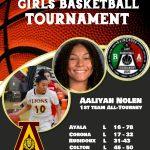 Raincross All-Tournament Team – Aaliyah Nolen