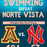 Arlington defeats Norte Vista  – Boys Swim
