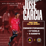 Arlington honors another First Team All-CIF Pick – Jose Garcia