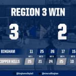Bingham Volleyball defeats Copper Hills in Region Thriller