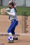 2021 Lady Miner Softball Schedule