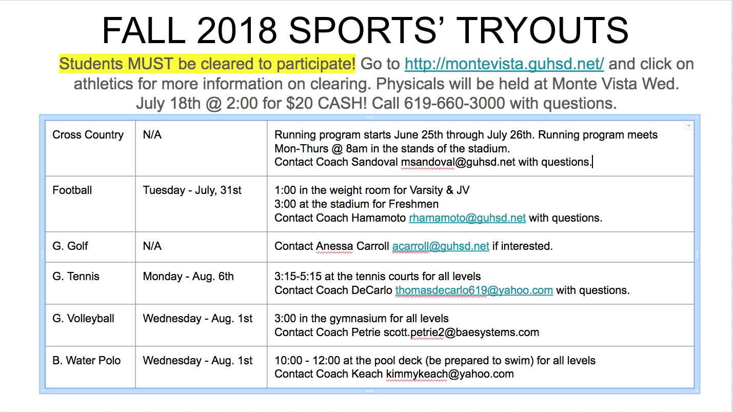 Fall Sports' Tryout Dates
