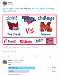 SCHSL Spirit Challenge UPDATE: FCHS Advances to the 3rd Round!