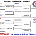 Nashville area high school basketball district tournament brackets