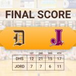 Girls Basketball defeats Jordan