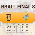 Boys Basketball moves into the Semi-finals with win vs Westlake