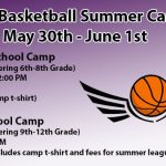 Girls Basketball Summer Camp