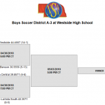 Boys District Soccer