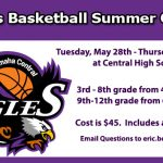 Boys Basketball Summer Camp 2019