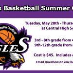 Boys Basketball Summer Camp 2019