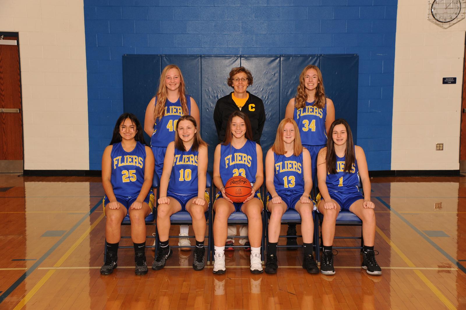 Middle School Girls Basketball Information for 1/4/2021 @ Edison