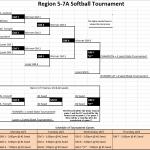 Softball: Region Tournament Bracket and Parking Information
