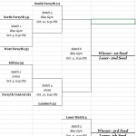 Volleyball: Region Tournament Information