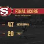 Varsity Football defeats Troy, 47-20