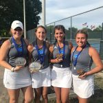 Spring–TENNIS–LADY WILDCAT  Westbrook and Miller Claim Doubles Championship. Micheal Mercante claims Regional Berth Again!!!