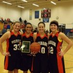 Wabash County Basketball Tournament
