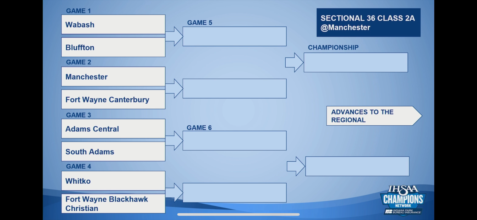 Wabash Boys Basketball Sectional