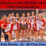 Congratulation to the Filer Cheer Team!