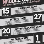 2018 Middle School Volleyball Summer Camps