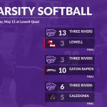 Softball: Cats travel to Lowell for Invite