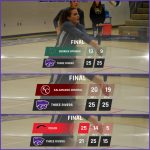 Volleyball: Cats sweep Quad